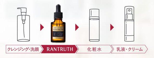 RANTRUTH ラントゥルース 卵殻膜ブースターセラム 使い方 効果