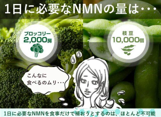 FIRST SELECT NMN ファーストセレクトNMN 飲み方 効果
